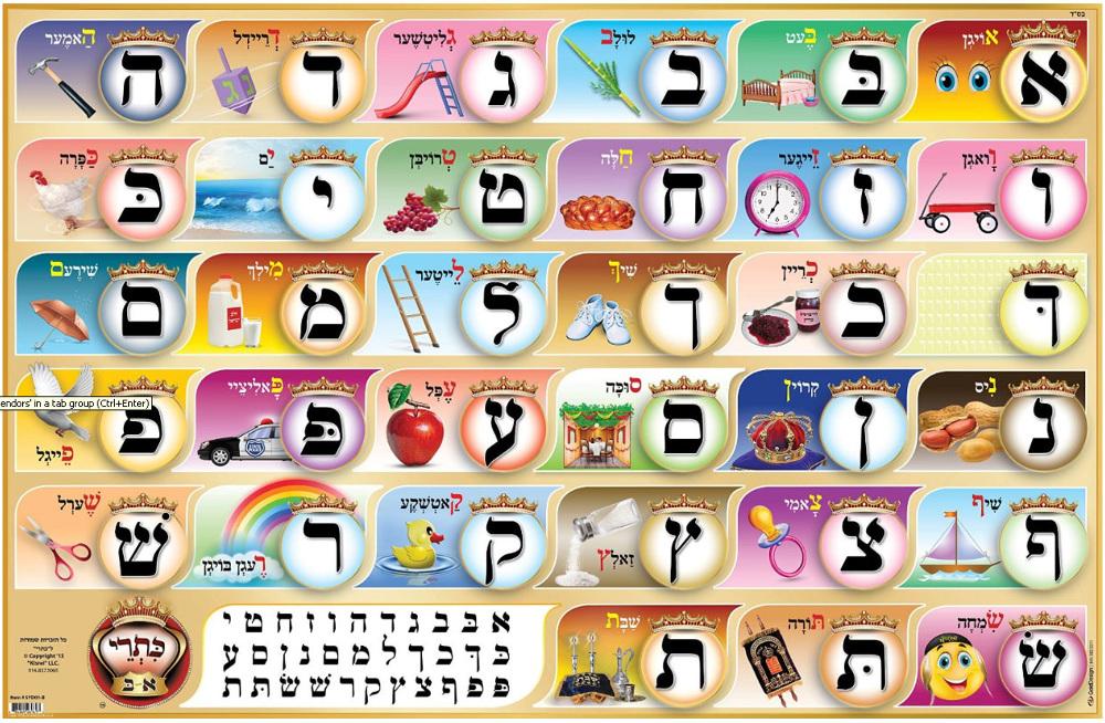 Caixa de ferramentas eduardoamato for Lettere ebraiche